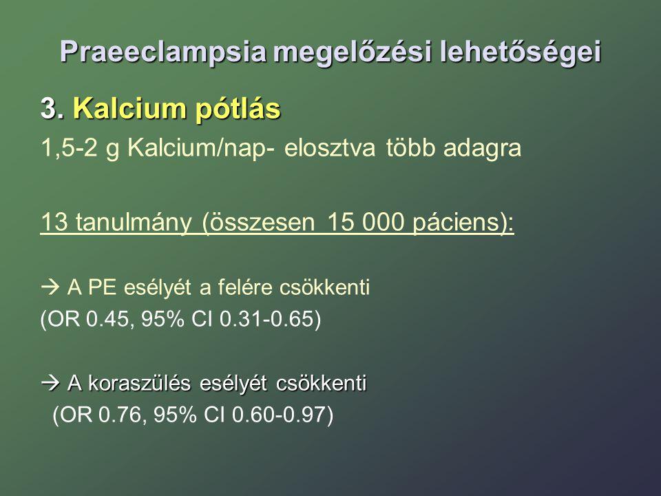 Praeeclampsia megelőzési lehetőségei 3. Kalcium pótlás 1,5-2 g Kalcium/nap- elosztva több adagra 13 tanulmány (összesen 15 000 páciens):  A PE esélyé