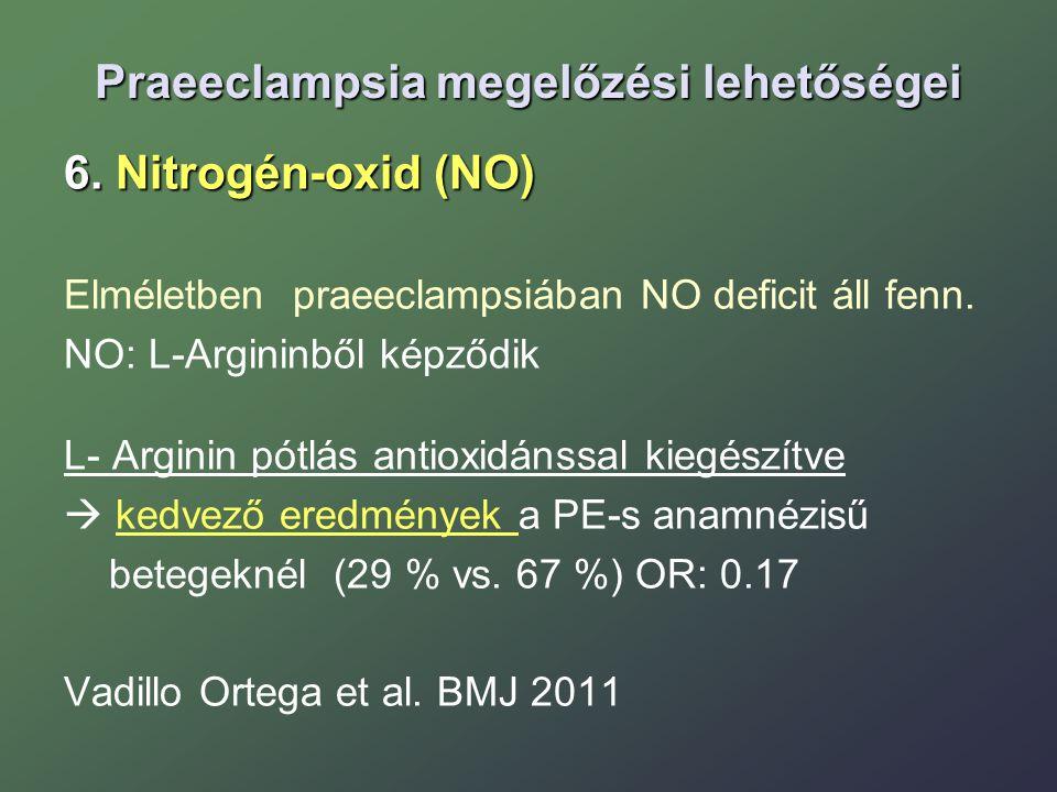 Praeeclampsia megelőzési lehetőségei 6. Nitrogén-oxid (NO) Elméletben praeeclampsiában NO deficit áll fenn. NO: L-Argininből képződik L- Arginin pótlá