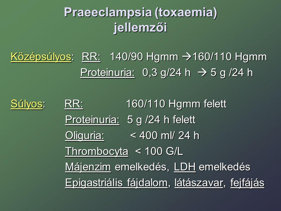 Praeeclampsia (toxaemia) jellemzői Középsúlyos: RR: 140/90 Hgmm  160/110 Hgmm Proteinuria: 0,3 g/24 h  5 g /24 h Proteinuria: 0,3 g/24 h  5 g /24 h