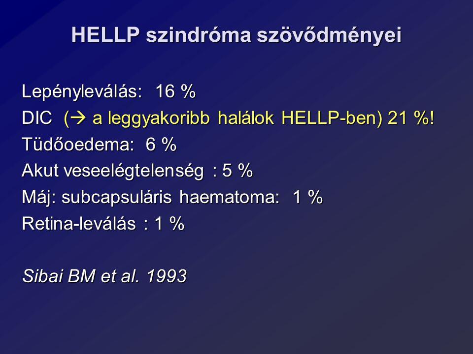 HELLP szindróma szövődményei Lepényleválás: 16 % DIC (  a leggyakoribb halálok HELLP-ben) 21 %! Tüdőoedema: 6 % Akut veseelégtelenség : 5 % Máj: subc