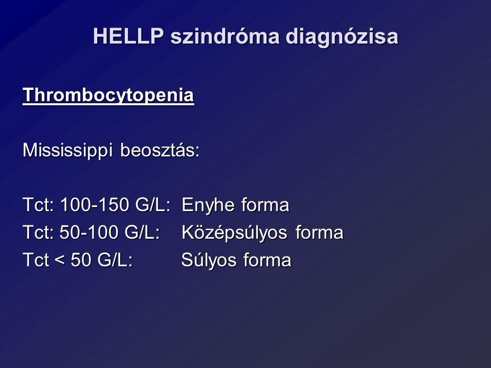 HELLP szindróma diagnózisa Thrombocytopenia Mississippi beosztás: Tct: 100-150 G/L: Enyhe forma Tct: 50-100 G/L: Középsúlyos forma Tct < 50 G/L: Súlyos forma