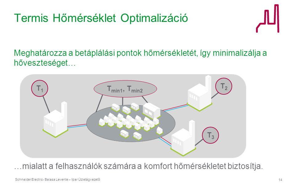 Schneider Electric 14 - Balasa Levente – Ipar Üzletágvezető T2T2 Termis Hőmérséklet Optimalizáció …mialatt a felhasználók számára a komfort hőmérsékle