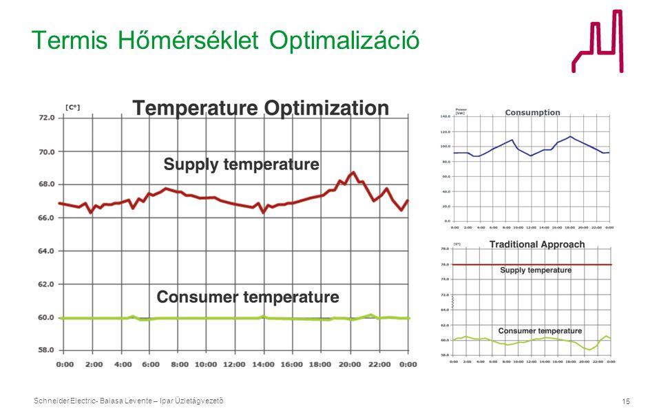 Schneider Electric 15 - Balasa Levente – Ipar Üzletágvezető Termis Hőmérséklet Optimalizáció