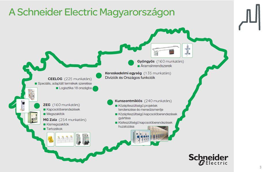 Schneider Electric 14 - Balasa Levente – Ipar Üzletágvezető T2T2 Termis Hőmérséklet Optimalizáció …mialatt a felhasználók számára a komfort hőmérsékletet biztosítja.