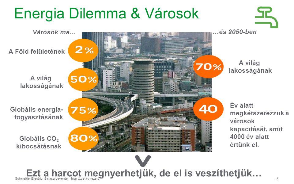 Schneider Electric 6 - Balasa Levente – Ipar Üzletágvezető...a városokkal együtt a kihívások is nőnek Válasz kell ezekre a kihívásokra… Infrasturktúra túlterhelése Szennyezés Túlnépesedés Költségek csökkentése & adósságok menedzselése Globális beruházások megszerzése, munkahelyteremtés, szakemberek vonzása Környezeti célkitűzések Korlátozott források