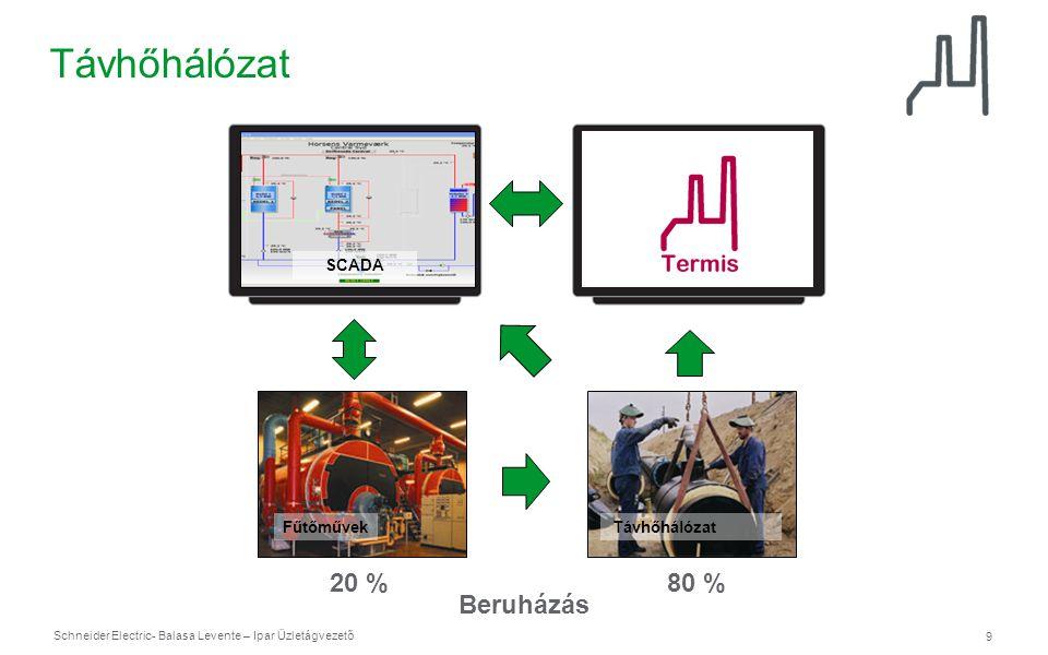 Schneider Electric 9 - Balasa Levente – Ipar Üzletágvezető 20 %80 % Fűtőművek Távhőhálózat Beruházás ? SCADA Távhőhálózat