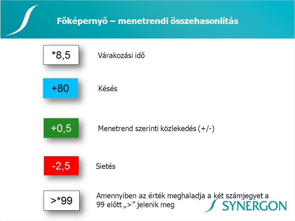 Főképernyő – menetrendi összehasonlítás Várakozási idő Késés Menetrend szerinti közlekedés (+/-) Sietés Amennyiben az érték meghaladja a két számjegye