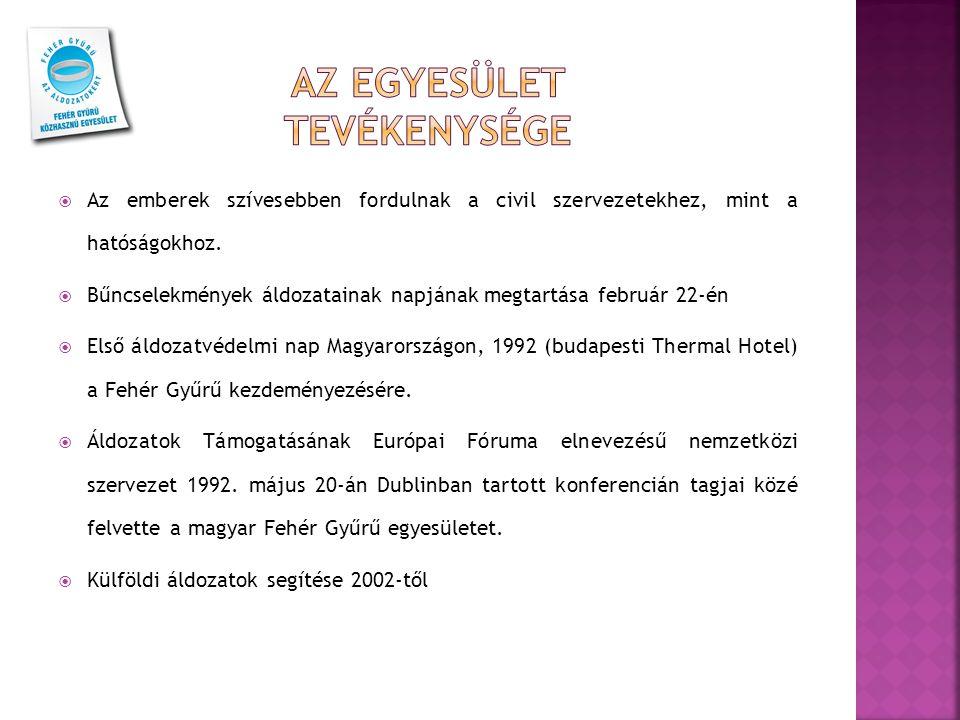 """ 2009 – """"20 éves a magyar áldozatvédő szervezet c."""