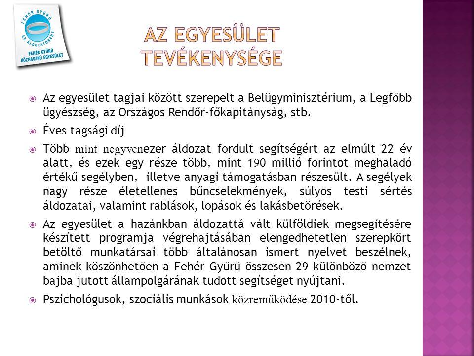  Központi iroda: 1055 Budapest, Szt.István k ő rút 1.
