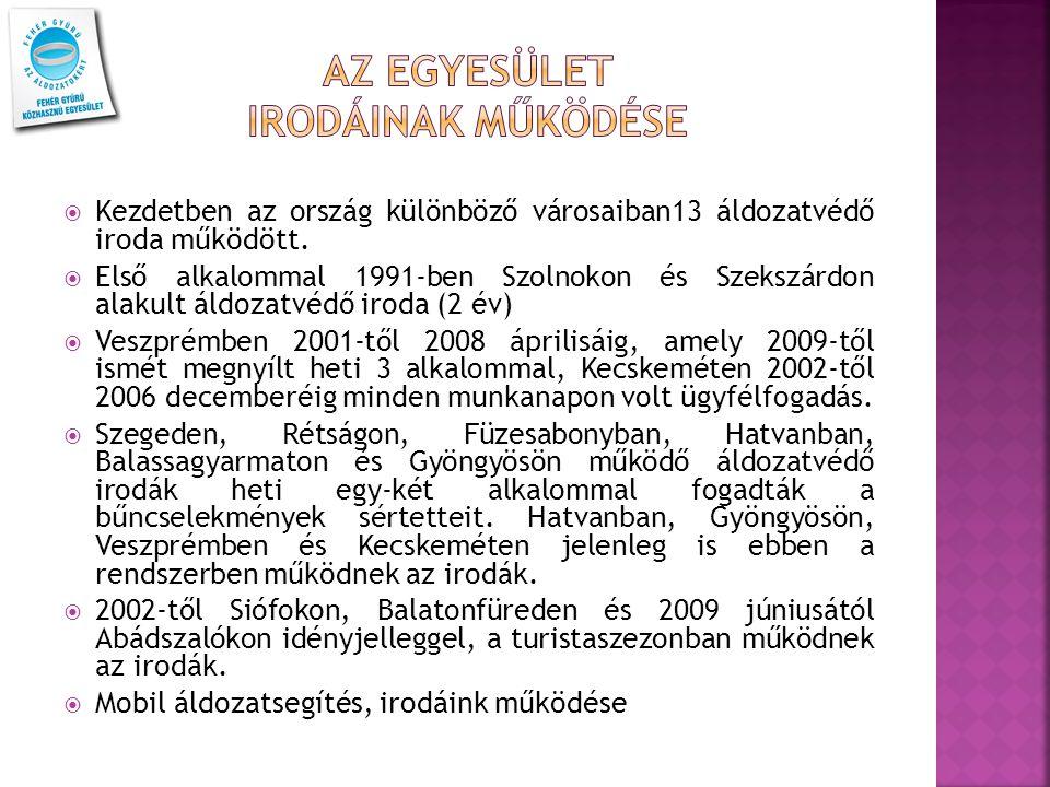  Kezdetben az ország különböző városaiban13 áldozatvédő iroda működött.  Első alkalommal 1991-ben Szolnokon és Szekszárdon alakult áldozatvédő iroda