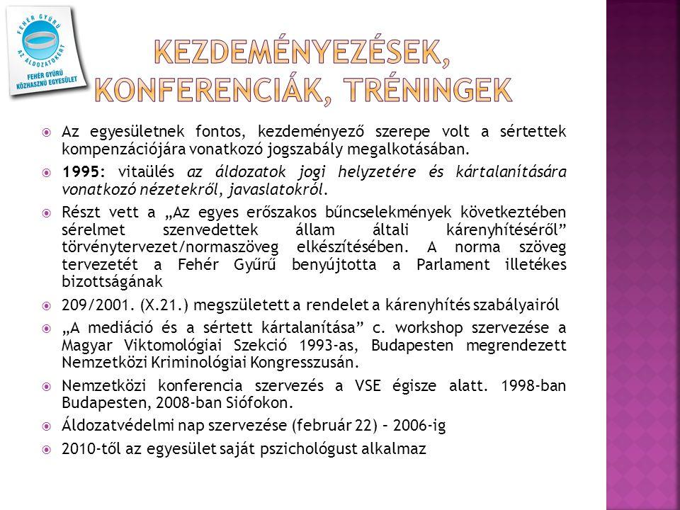  Az egyesületnek fontos, kezdeményező szerepe volt a sértettek kompenzációjára vonatkozó jogszabály megalkotásában.  1995: vitaülés az áldozatok jog