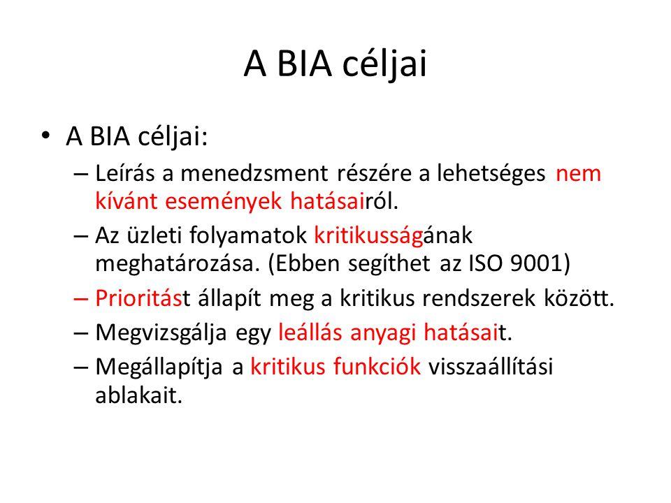 A BIA céljai • A BIA céljai: – Leírás a menedzsment részére a lehetséges nem kívánt események hatásairól.