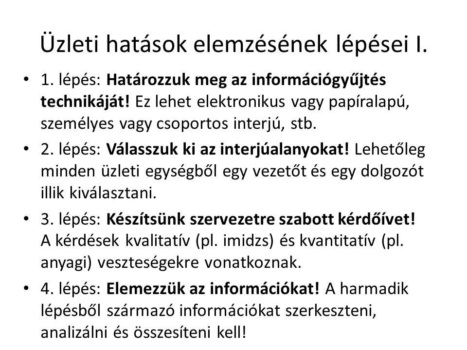 Üzleti hatások elemzésének lépései I.• 1. lépés: Határozzuk meg az információgyűjtés technikáját.