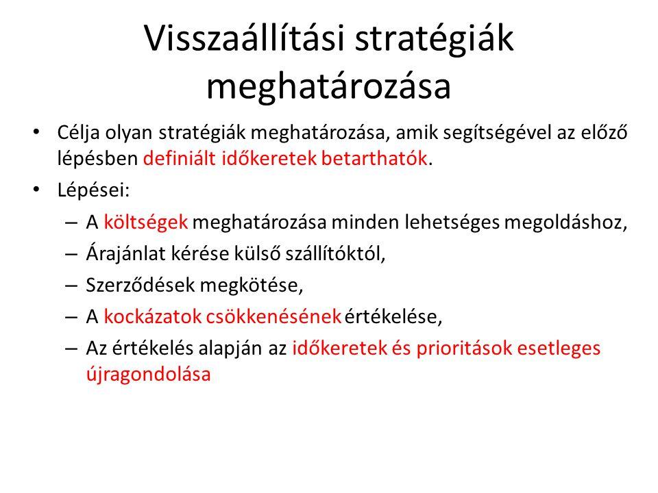 Visszaállítási stratégiák meghatározása • Célja olyan stratégiák meghatározása, amik segítségével az előző lépésben definiált időkeretek betarthatók.