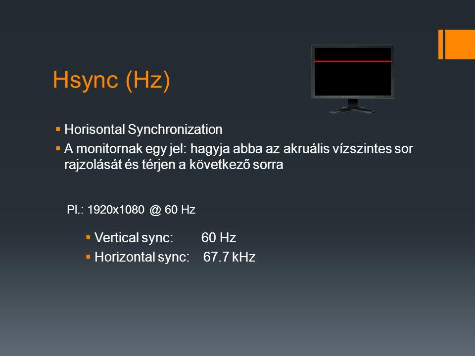 Hsync (Hz)  Horisontal Synchronization  A monitornak egy jel: hagyja abba az akruális vízszintes sor rajzolását és térjen a következő sorra Pl.: 1920x1080 @ 60 Hz  Vertical sync: 60 Hz  Horizontal sync: 67.7 kHz