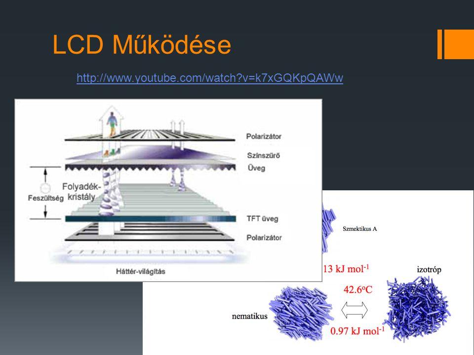 LCD Működése http://www.youtube.com/watch?v=k7xGQKpQAWw