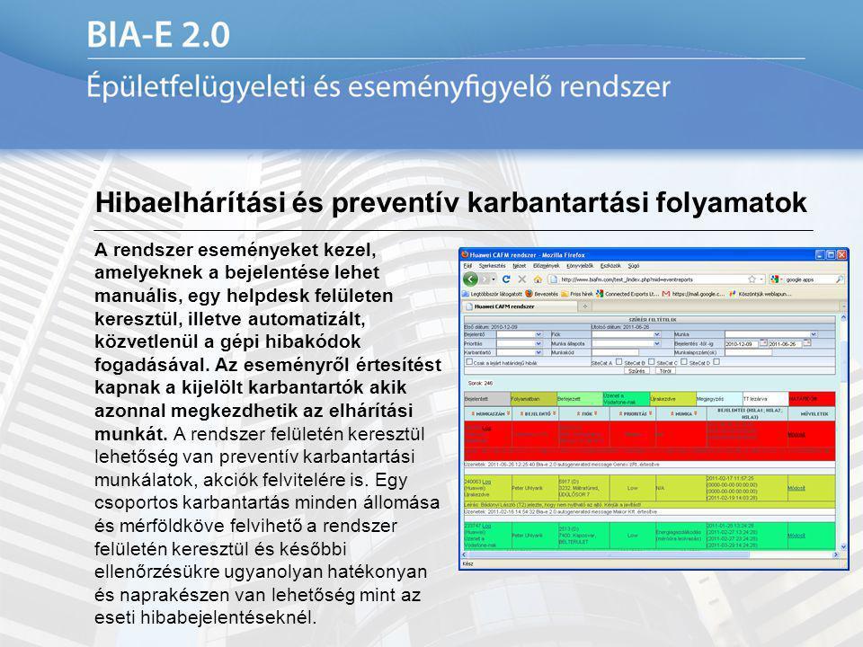 Hibaelhárítási és preventív karbantartási folyamatok A rendszer eseményeket kezel, amelyeknek a bejelentése lehet manuális, egy helpdesk felületen ker