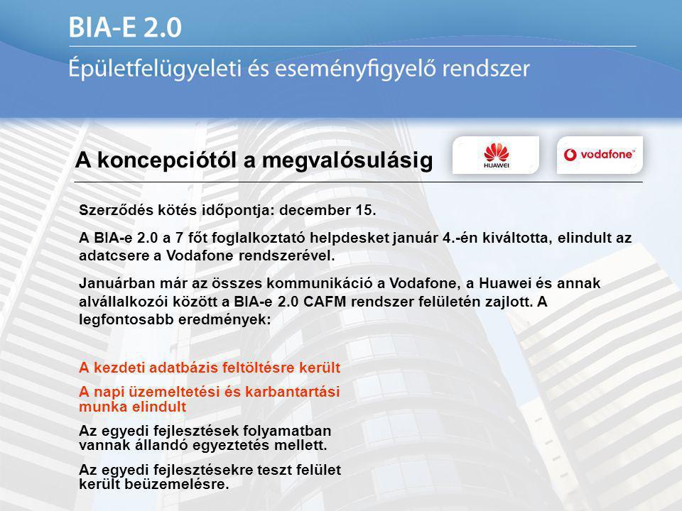 A koncepciótól a megvalósulásig Szerződés kötés időpontja: december 15. A BIA-e 2.0 a 7 főt foglalkoztató helpdesket január 4.-én kiváltotta, elindult