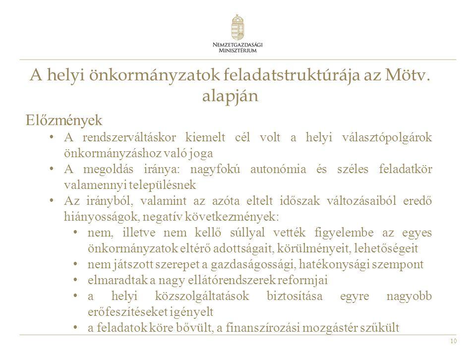 10 A helyi önkormányzatok feladatstruktúrája az Mötv. alapján Előzmények • A rendszerváltáskor kiemelt cél volt a helyi választópolgárok önkormányzásh