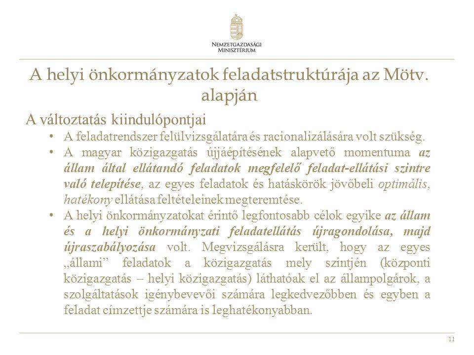 11 A helyi önkormányzatok feladatstruktúrája az Mötv. alapján A változtatás kiindulópontjai • A feladatrendszer felülvizsgálatára és racionalizálására
