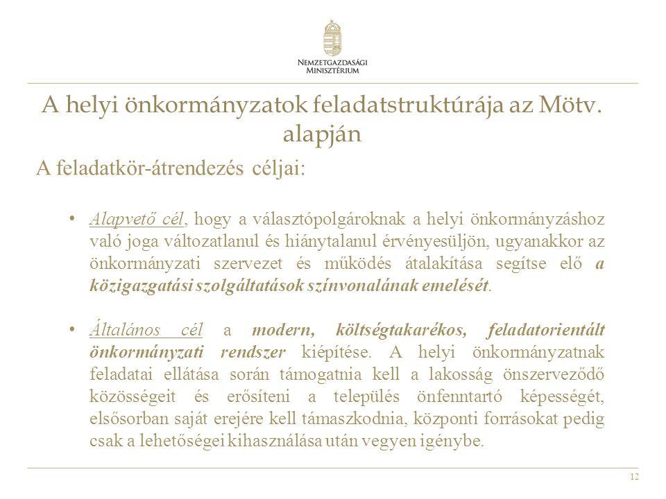 12 A helyi önkormányzatok feladatstruktúrája az Mötv. alapján A feladatkör-átrendezés céljai: • Alapvető cél, hogy a választópolgároknak a helyi önkor