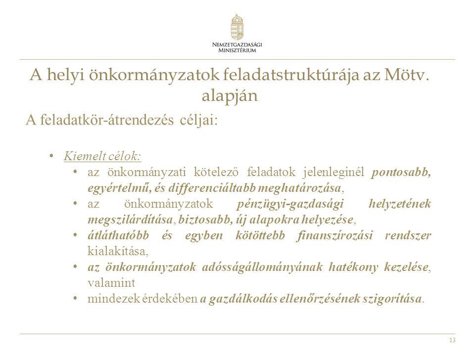 13 A helyi önkormányzatok feladatstruktúrája az Mötv. alapján A feladatkör-átrendezés céljai: • Kiemelt célok: • az önkormányzati kötelező feladatok j