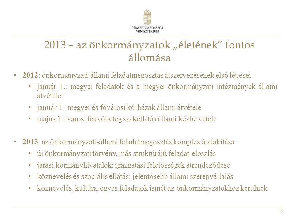 """15 2013 – az önkormányzatok """"életének"""" fontos állomása • 2012: önkormányzati-állami feladatmegosztás átszervezésének első lépései • január 1.: megyei"""