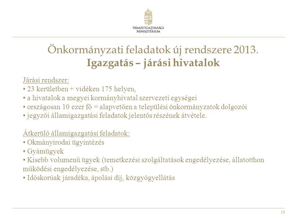18 Önkormányzati feladatok új rendszere 2013. Igazgatás – járási hivatalok Járási rendszer: • 23 kerületben + vidéken 175 helyen, • a hivatalok a megy