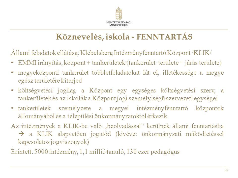 22 Állami feladatok ellátása: Klebelsberg Intézményfenntartó Központ /KLIK/ • EMMI irányítás, központ + tankerületek (tankerület területe = járás terü