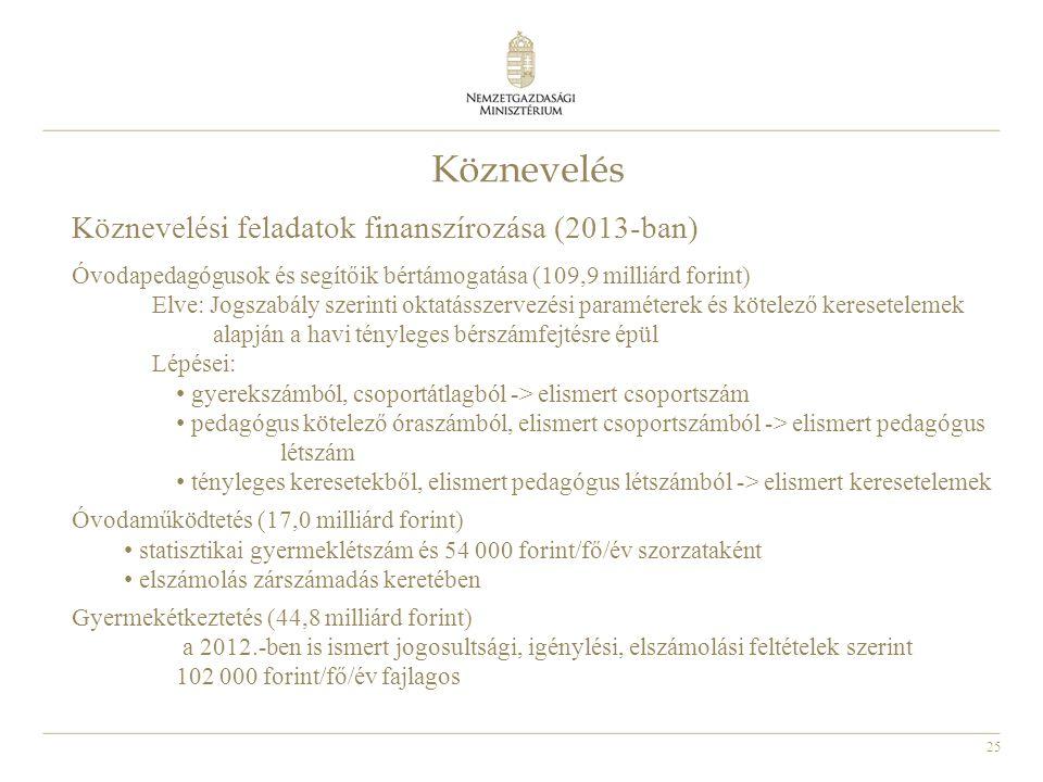 25 Köznevelés Köznevelési feladatok finanszírozása (2013-ban) Óvodapedagógusok és segítőik bértámogatása (109,9 milliárd forint) Elve: Jogszabály szer