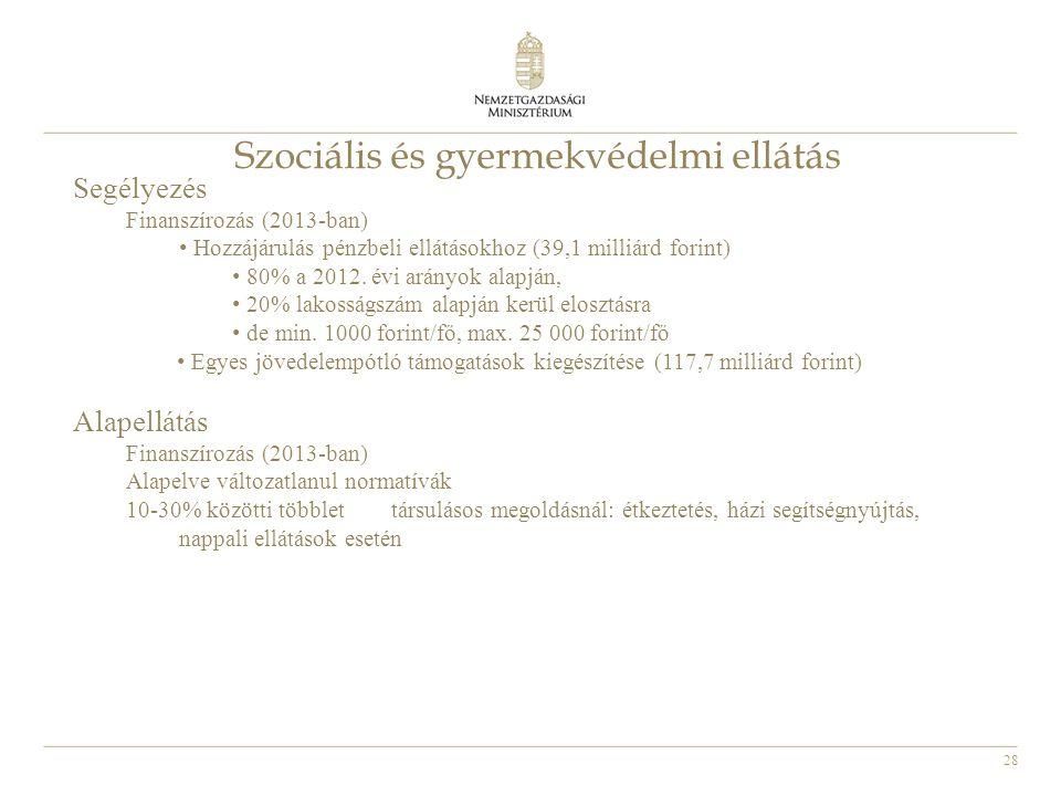 28 Szociális és gyermekvédelmi ellátás Segélyezés Finanszírozás (2013-ban) • Hozzájárulás pénzbeli ellátásokhoz (39,1 milliárd forint) • 80% a 2012. é