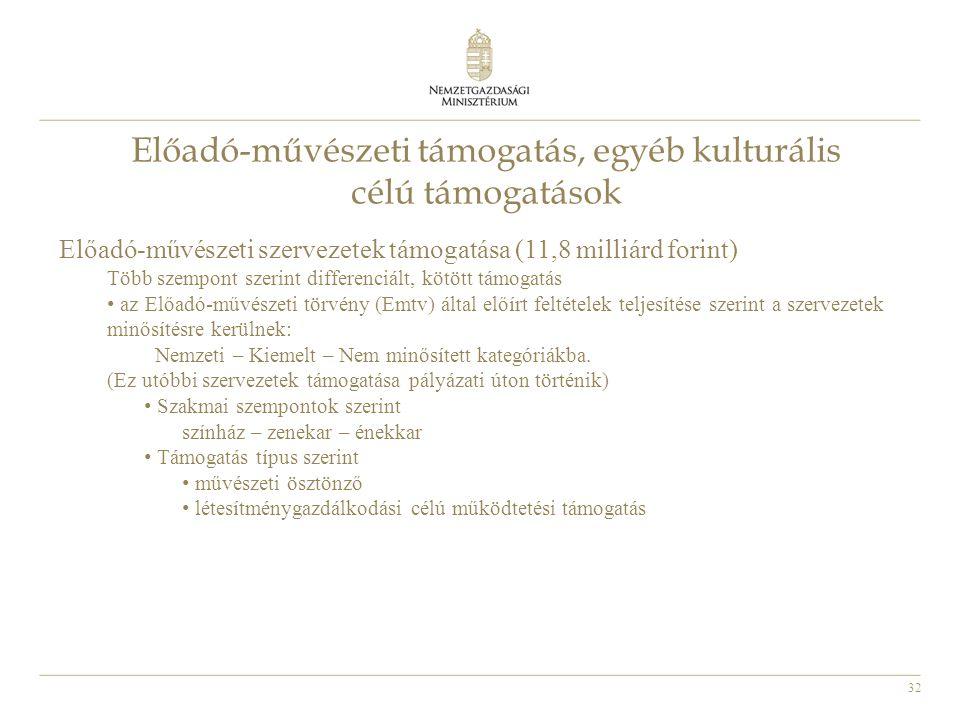 32 Előadó-művészeti támogatás, egyéb kulturális célú támogatások Előadó-művészeti szervezetek támogatása (11,8 milliárd forint) Több szempont szerint