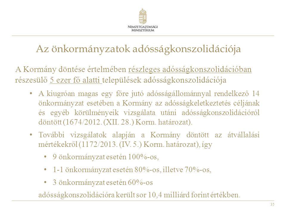 35 Az önkormányzatok adósságkonszolidációja A Kormány döntése értelmében részleges adósságkonszolidációban részesülő 5 ezer fő alatti települések adós