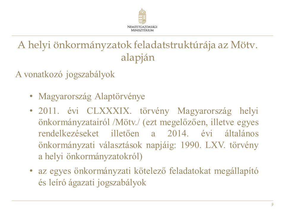 9 A helyi önkormányzatok feladatstruktúrája az Mötv. alapján A vonatkozó jogszabályok • Magyarország Alaptörvénye • 2011. évi CLXXXIX. törvény Magyaro