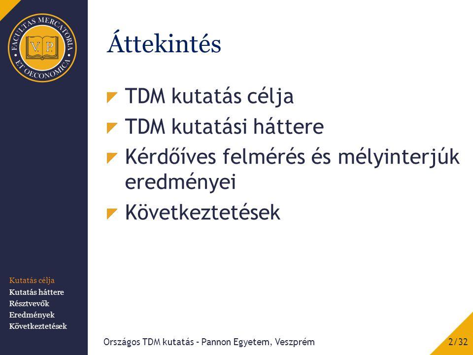 Áttekintés TDM kutatás célja TDM kutatási háttere Kérdőíves felmérés és mélyinterjúk eredményei Következtetések Országos TDM kutatás – Pannon Egyetem, Veszprém 2/32 Kutatás célja Kutatás háttere Résztvevők Eredmények Következtetések