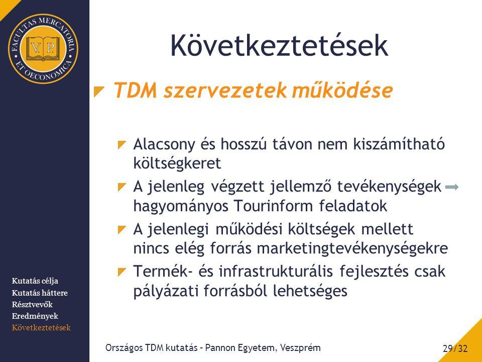 TDM szervezetek működése Alacsony és hosszú távon nem kiszámítható költségkeret A jelenleg végzett jellemző tevékenységek hagyományos Tourinform feladatok A jelenlegi működési költségek mellett nincs elég forrás marketingtevékenységekre Termék- és infrastrukturális fejlesztés csak pályázati forrásból lehetséges Országos TDM kutatás – Pannon Egyetem, Veszprém 29/32 Kutatás célja Kutatás háttere Résztvevők Eredmények Következtetések
