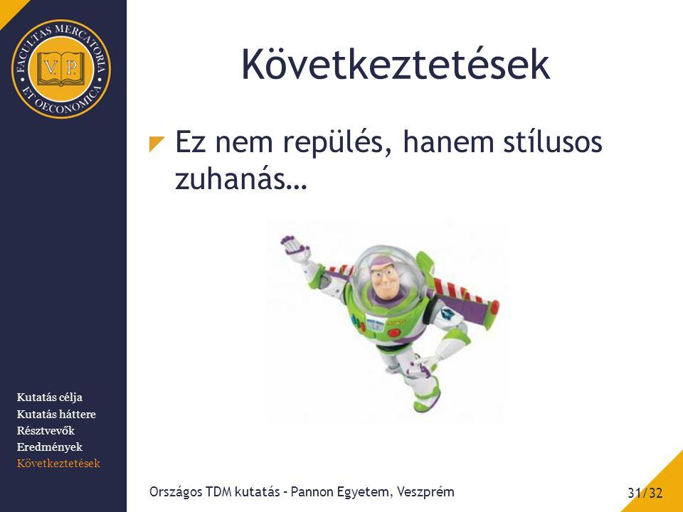 Ez nem repülés, hanem stílusos zuhanás… Országos TDM kutatás – Pannon Egyetem, Veszprém 31/32 Kutatás célja Kutatás háttere Résztvevők Eredmények Következtetések