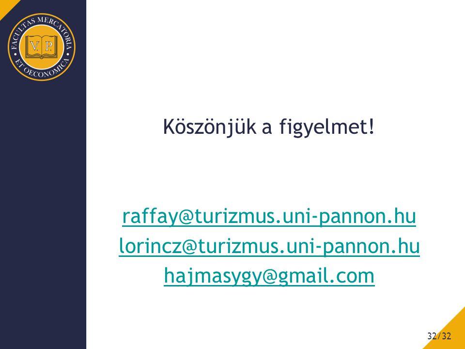 Köszönjük a figyelmet! raffay@turizmus.uni-pannon.hu lorincz@turizmus.uni-pannon.hu hajmasygy@gmail.com 32/32
