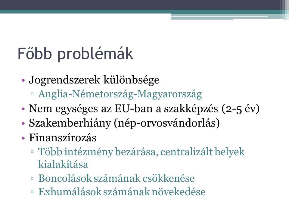 Főbb problémák •Jogrendszerek különbsége ▫Anglia-Németország-Magyarország •Nem egységes az EU-ban a szakképzés (2-5 év) •Szakemberhiány (nép-orvosvándorlás) •Finanszírozás ▫Több intézmény bezárása, centralizált helyek kialakítása ▫Boncolások számának csökkenése ▫Exhumálások számának növekedése