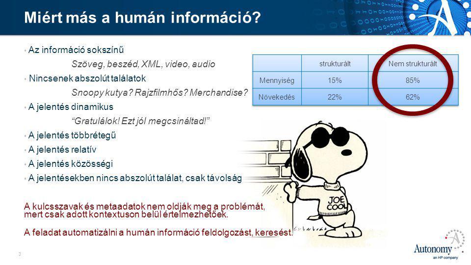 3 • Az információ sokszínű Szöveg, beszéd, XML, video, audio • Nincsenek abszolút találatok Snoopy kutya.