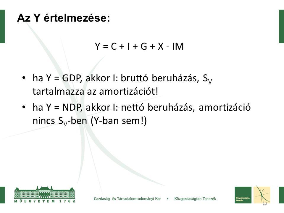 13 Y = C + I + G + X - IM • ha Y = GDP, akkor I: bruttó beruházás, S V tartalmazza az amortizációt! • ha Y = NDP, akkor I: nettó beruházás, amortizáci