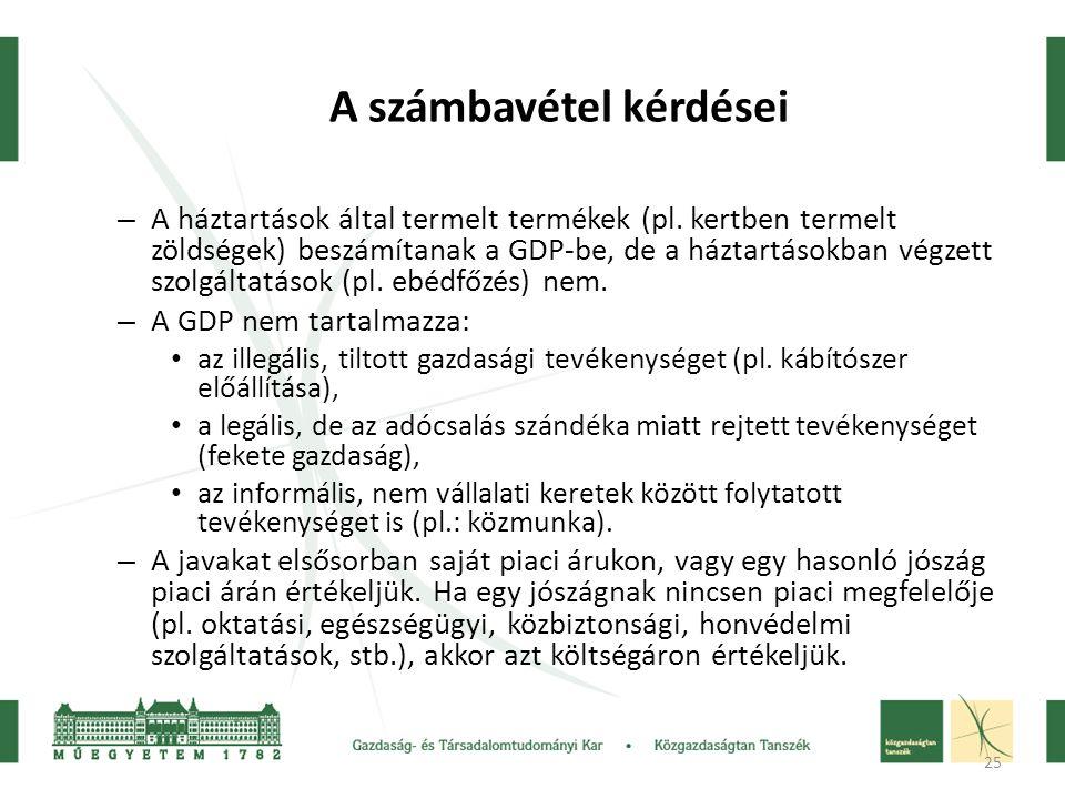 25 A számbavétel kérdései – A háztartások által termelt termékek (pl. kertben termelt zöldségek) beszámítanak a GDP-be, de a háztartásokban végzett sz