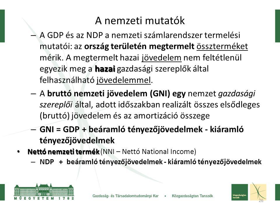 26 A nemzeti mutatók hazai – A GDP és az NDP a nemzeti számlarendszer termelési mutatói: az ország területén megtermelt összterméket mérik. A megterme