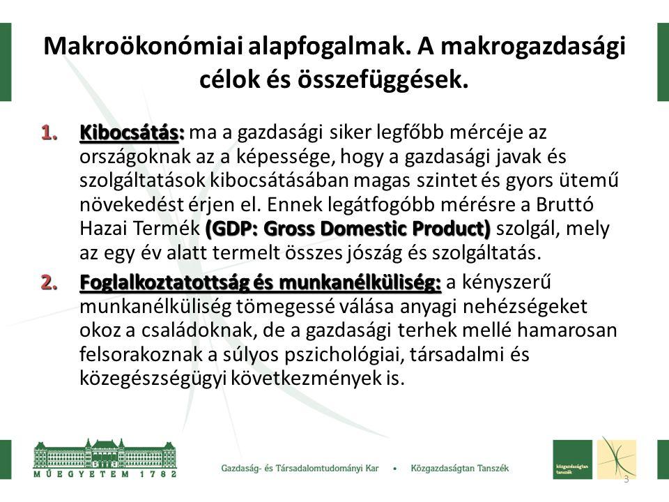 3 Makroökonómiai alapfogalmak. A makrogazdasági célok és összefüggések. 1.Kibocsátás: (GDP: Gross Domestic Product) 1.Kibocsátás: ma a gazdasági siker
