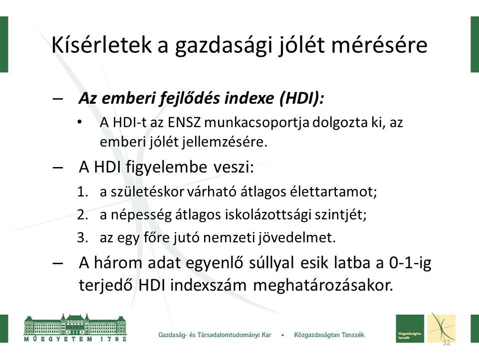 32 Kísérletek a gazdasági jólét mérésére – Az emberi fejlődés indexe (HDI): • A HDI-t az ENSZ munkacsoportja dolgozta ki, az emberi jólét jellemzésére