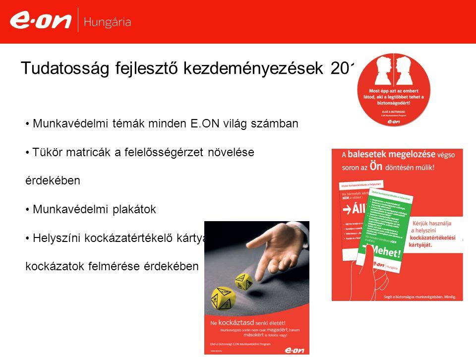 Tudatosság fejlesztő kezdeményezések 2010 • Munkavédelmi témák minden E.ON világ számban • Tükör matricák a felelősségérzet növelése érdekében • Munkavédelmi plakátok • Helyszíni kockázatértékelő kártyák a feladatok előtti kockázatok felmérése érdekében