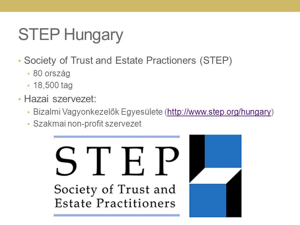 STEP Hungary • Society of Trust and Estate Practioners (STEP) • 80 ország • 18,500 tag • Hazai szervezet: • Bizalmi Vagyonkezelők Egyesülete (http://w