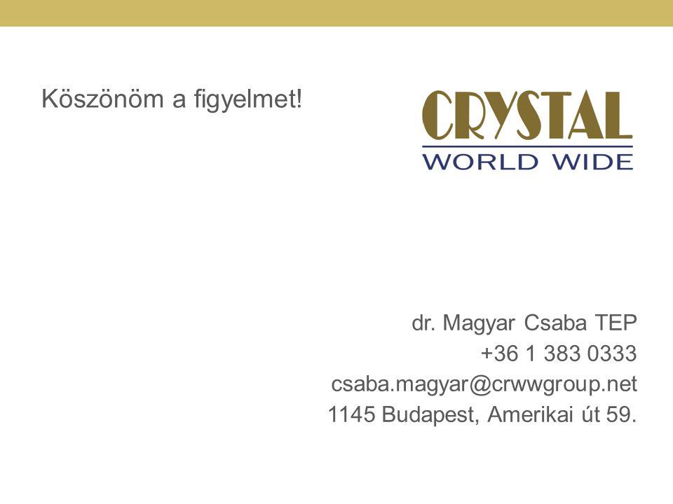 Köszönöm a figyelmet! dr. Magyar Csaba TEP +36 1 383 0333 csaba.magyar@crwwgroup.net 1145 Budapest, Amerikai út 59.