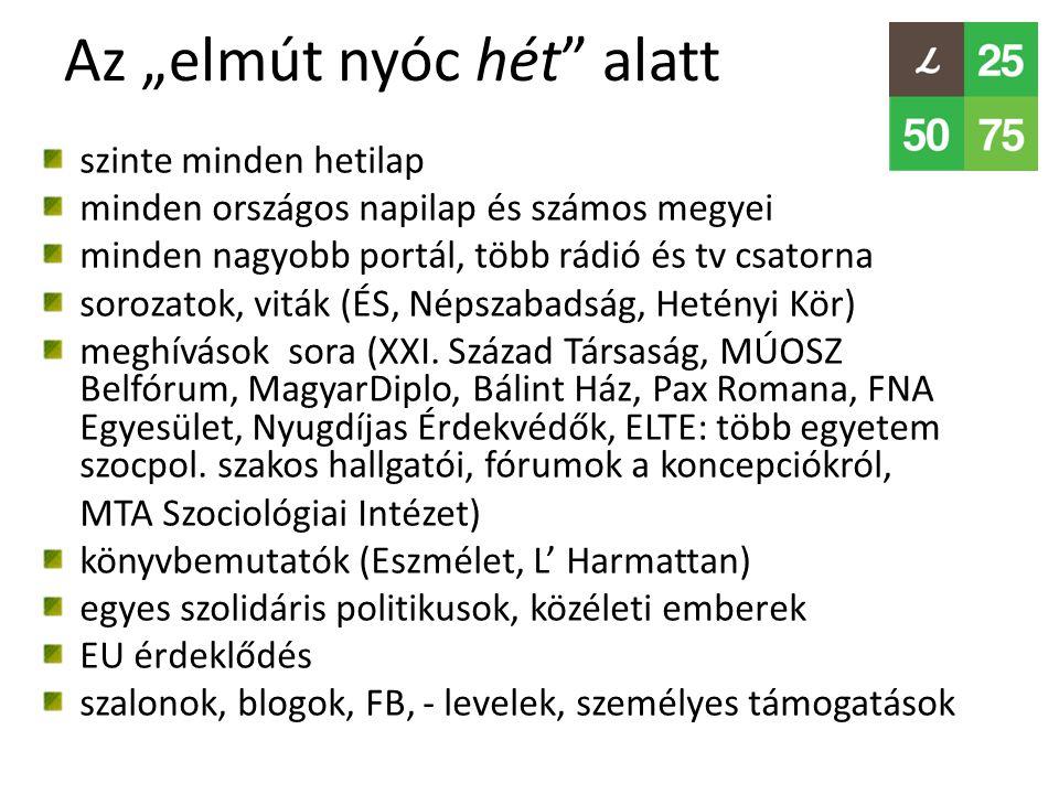 """Az """"elmút nyóc hét alatt szinte minden hetilap minden országos napilap és számos megyei minden nagyobb portál, több rádió és tv csatorna sorozatok, viták (ÉS, Népszabadság, Hetényi Kör) meghívások sora (XXI."""