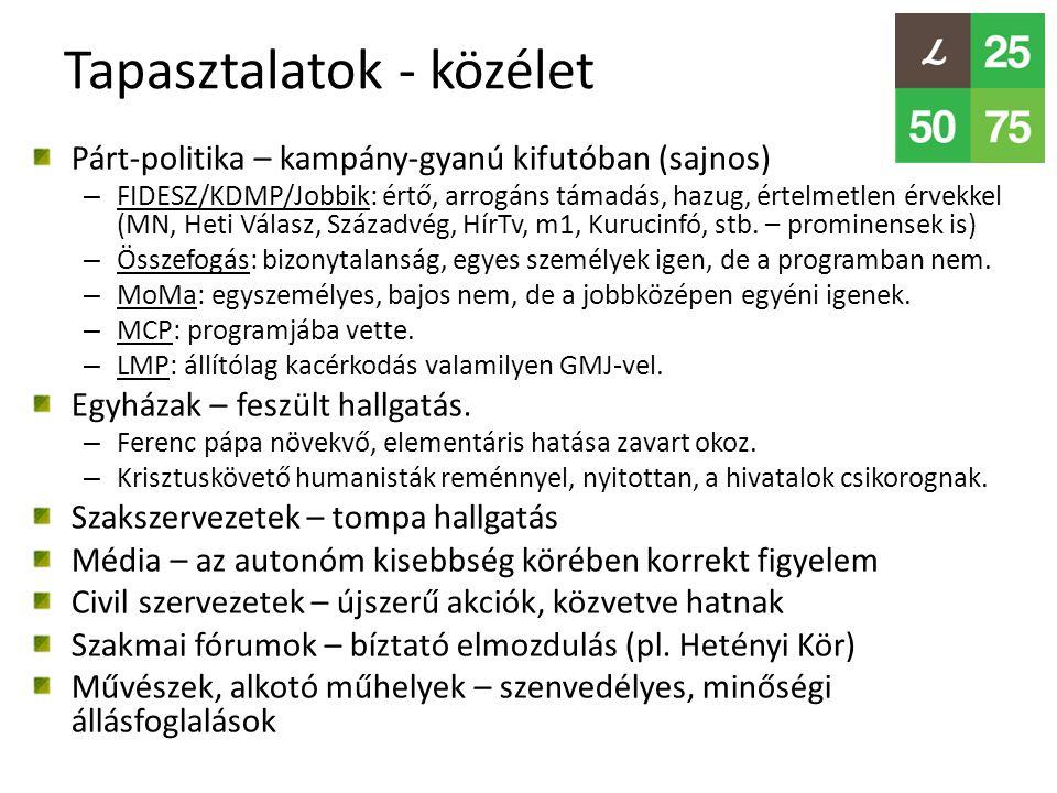 Tapasztalatok - közélet Párt-politika – kampány-gyanú kifutóban (sajnos) – FIDESZ/KDMP/Jobbik: értő, arrogáns támadás, hazug, értelmetlen érvekkel (MN